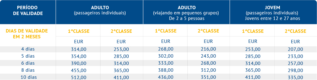 Eurail 2 Países - Select Passes (Alemanha e Suíça)